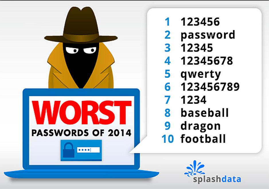 ¿Adivina cual es la contraseña mas común del 2014?