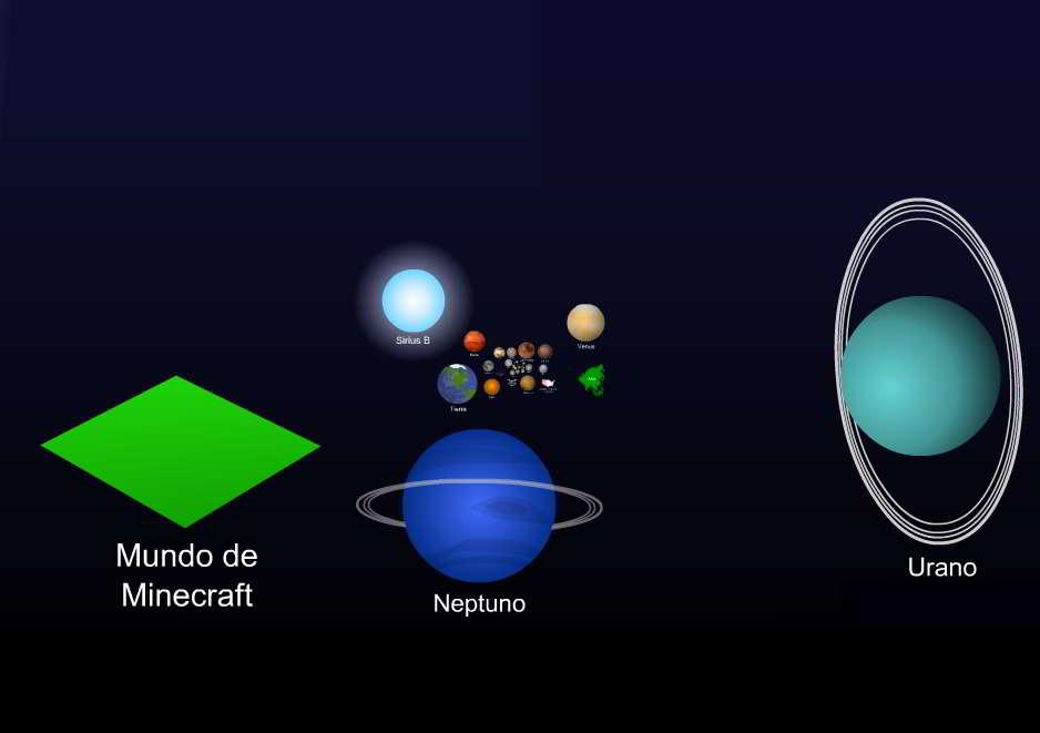 La Escala del Universo. Una fascinante infografía interactiva