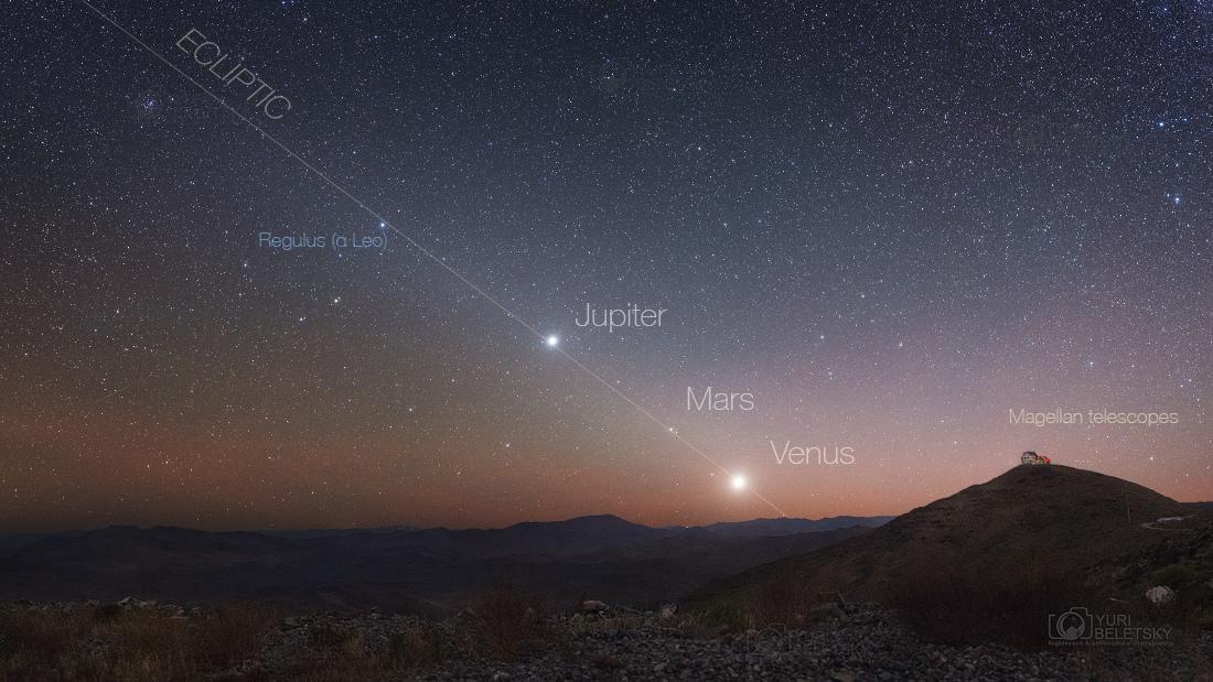 Planetas de la mañana