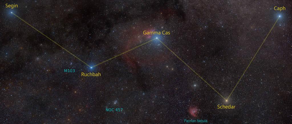 Un zigzag en forma en W, una figura familiar en la constelación de Cassiopeia norte trazada por cinco estrellas brillantes en este mosaico colorido