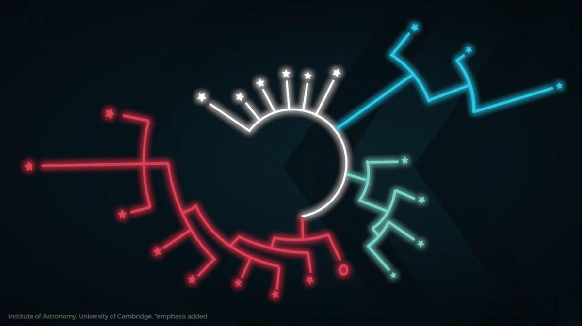 Astrónomos crean un árbol genealógico de las estrellas